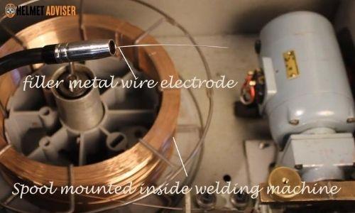 Filler metal wire electrode