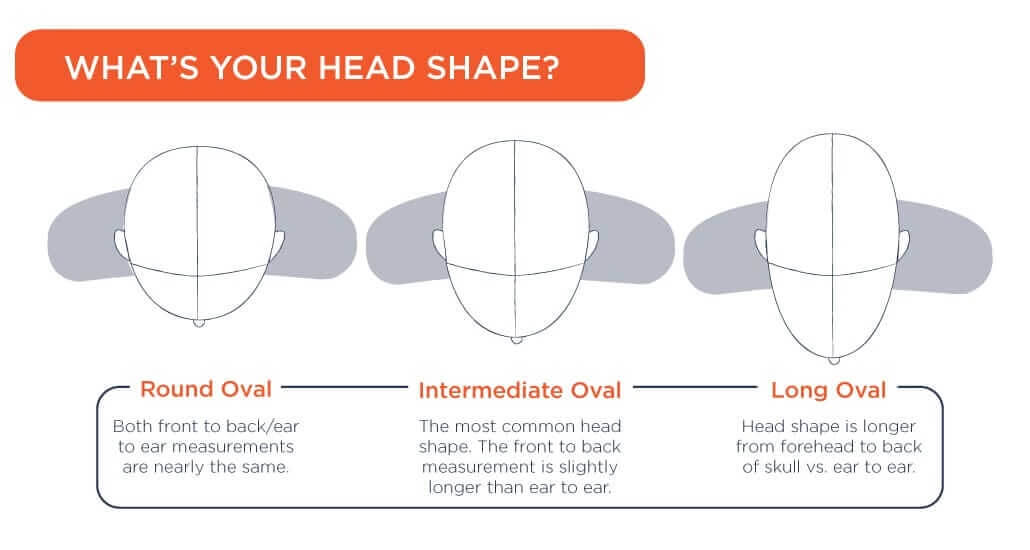 Types of head shapes